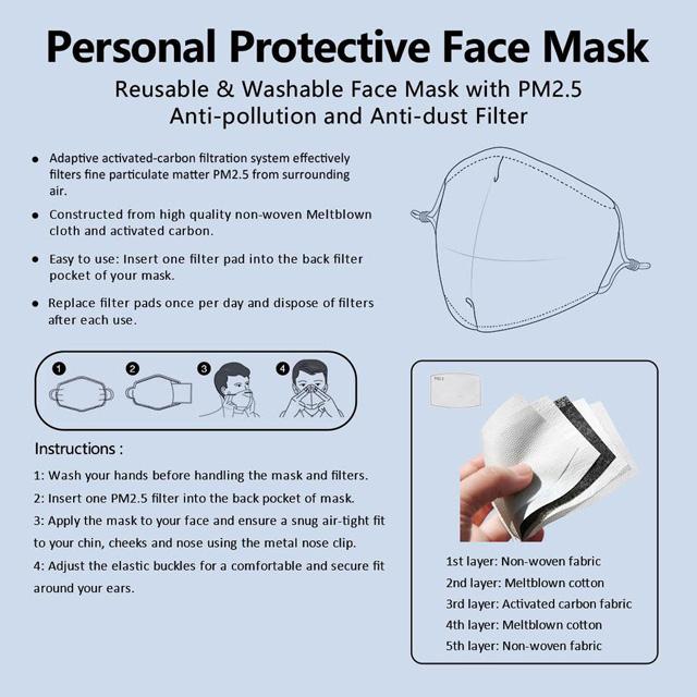 Face Mask Information